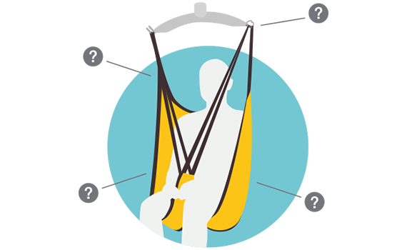 Sling Guide - Choose the correct lifting sling
